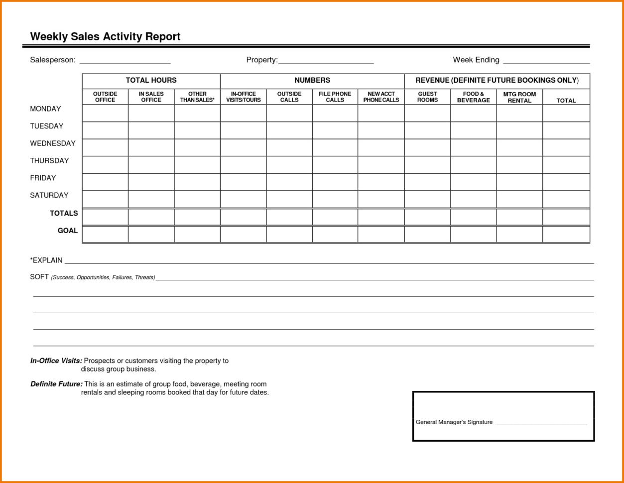 Sales Call Report Template Free Then Sales Tracking Spreadsheet For Sales Tracking Spreadsheet Free
