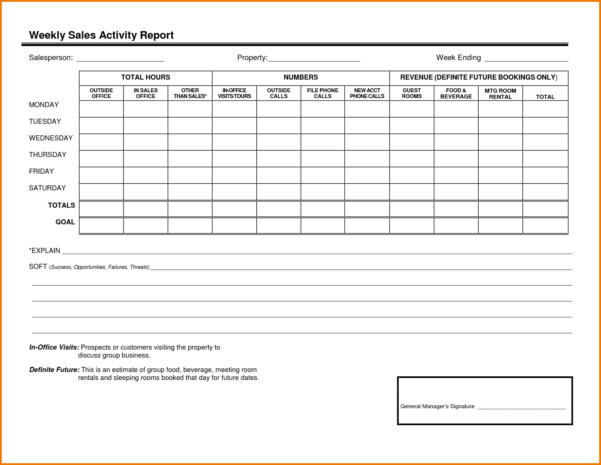 Sales Call Report Template Free Then Sales Tracking Spreadsheet Throughout Free Sales Tracking Spreadsheet Template