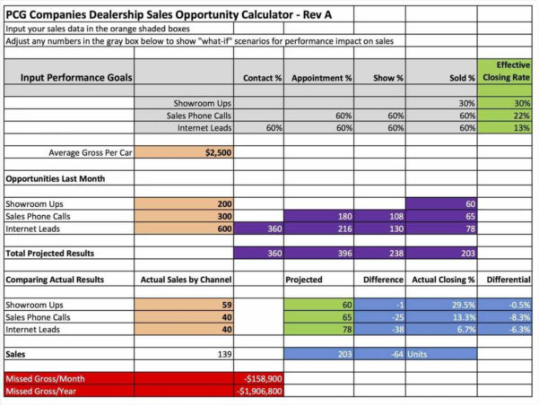 Sales Commission Tracking Spreadsheet Template Sample Commission For Sales Commission Tracking Spreadsheet
