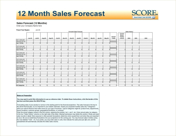Sales Forecast Template For Startup Business Simple Business Plan Throughout Sales Forecast Template For New Business