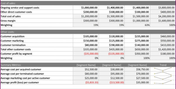 Sales Funnel Report Template Best Of Sales Funnel Spreadsheet Or 10 In Sales Funnel Spreadsheet