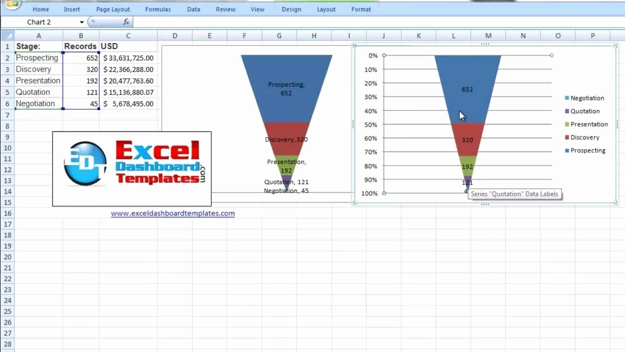 Sales Funnel Spreadsheet Best Of Sales Funnel Excel Template Gallery In Sales Funnel Spreadsheet