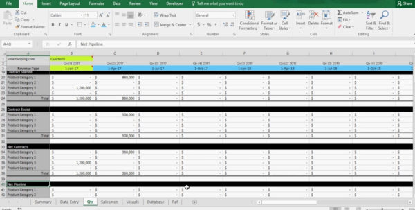 Sales Funnel Spreadsheet Pipeline Excel Template And Flow Statement For Sales Funnel Spreadsheet