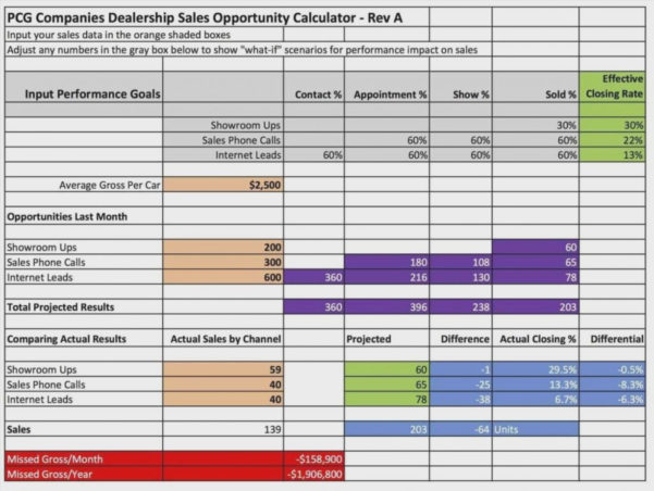 Sales Lead Tracker Excel Template Tracking Spreadsheet Spreadsheets For Tracking Sales Leads Spreadsheet