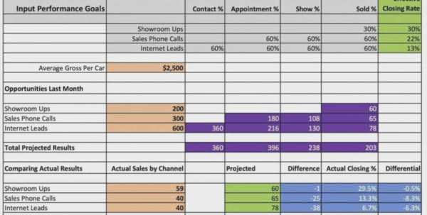 Sales Lead Tracker Excel Template Tracking Spreadsheet Spreadsheets Within Sales Lead Tracking Excel Template
