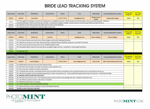 Sales Lead Tracking Excel Template Lead Tracking Spreadsheet Real With Real Estate Sales Tracking Spreadsheet