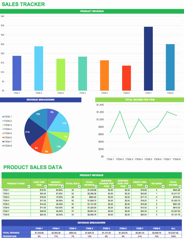 Sales Lead Tracking Excel Template Luxury Marketing Tracking And Ticket Sales Tracking Spreadsheet