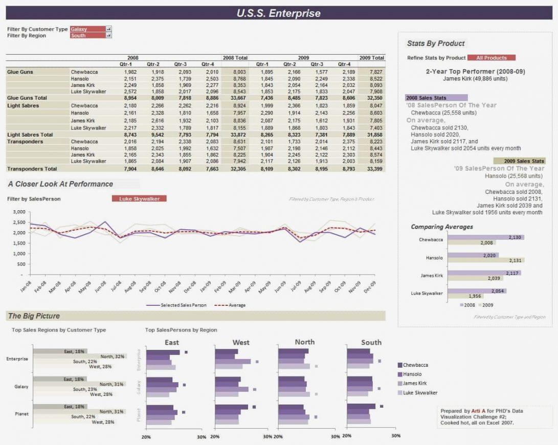 sales lead tracking excel template plan templates. Black Bedroom Furniture Sets. Home Design Ideas
