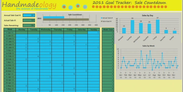 Sales Lead Tracking Sheet Spreadsheet Spreadsheets Template Splendid Throughout Sales Spreadsheets