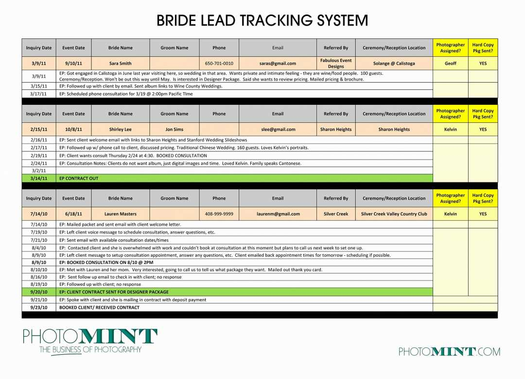 Sales Lead Tracking Spreadsheet Sales Calls Tracking Template Luxury Inside Sales Lead Tracking Excel Template