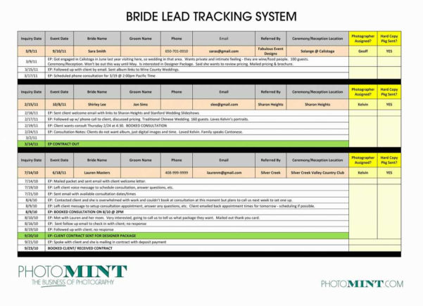 Sales Lead Tracking Spreadsheet Sales Calls Tracking Template Luxury To Sales Call Tracker Spreadsheet