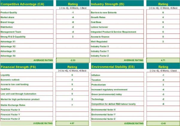 Sales Pipeline Template Excel Sales Pipeline Template 4Gwifi In Sales Pipeline Spreadsheet