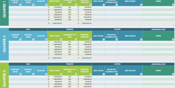 Sales Tracker Excel – Funf.pandroid – Invoice And Resume Ideas Throughout Sales Tracker Spreadsheet