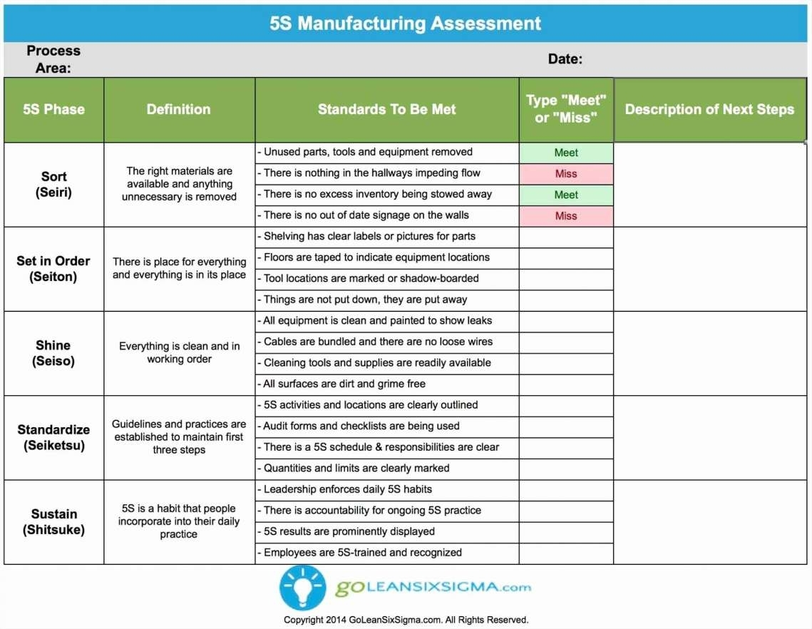Sales Tracker Spreadsheet With Equipment Tracking Spreadsheet New T For Sales Tracker Spreadsheet