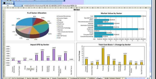 Sales Tracking Software And Crm Tracking Spreadsheet Canoeontario.ca Within Commission Tracking Spreadsheet
