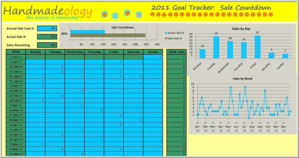 Sales Tracking Spreadsheet On Excel Spreadsheet Free Excel For Sales Tracking Spreadsheet Free