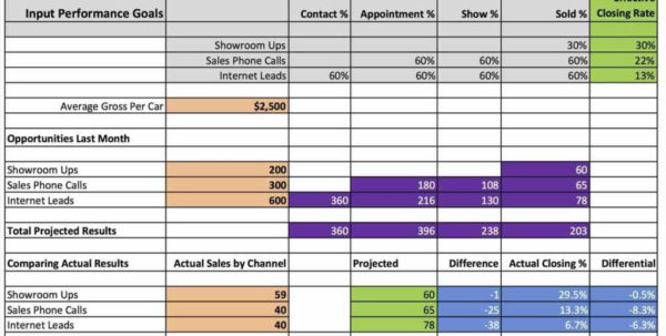 Sales Tracking Spreadsheet Template | Sosfuer Spreadsheet Inside Sales Tracking Excel Template