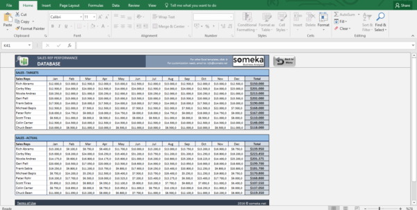 Salesman Performance Tracking   Excel Spreadsheet Template Intended For Retail Sales Tracking Spreadsheet