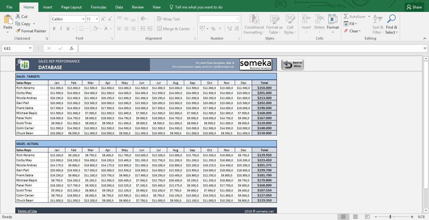 Salesman Performance Tracking   Excel Spreadsheet Template Intended For Sales Team Tracking Spreadsheet