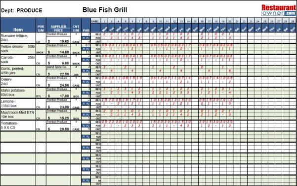 Sample Bar Inventory Spreadsheet | Sosfuer Spreadsheet In Examples Of Inventory Spreadsheets