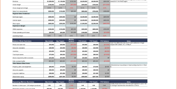 Sample Budget Report In Excel Save.btsa.co Throughout Excel Expense To Excel Expense Reports