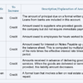 Sample Chart Of Accounts For A Small Company | Accountingcoach To Basic Accounting Template For Small Business