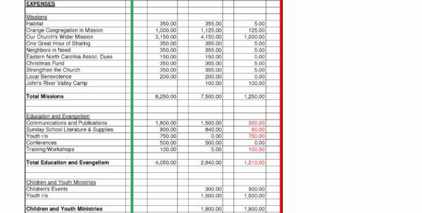 Sample Church Budget Spreadsheet For School Bud   Vidhiverma Within Church Budget Spreadsheet