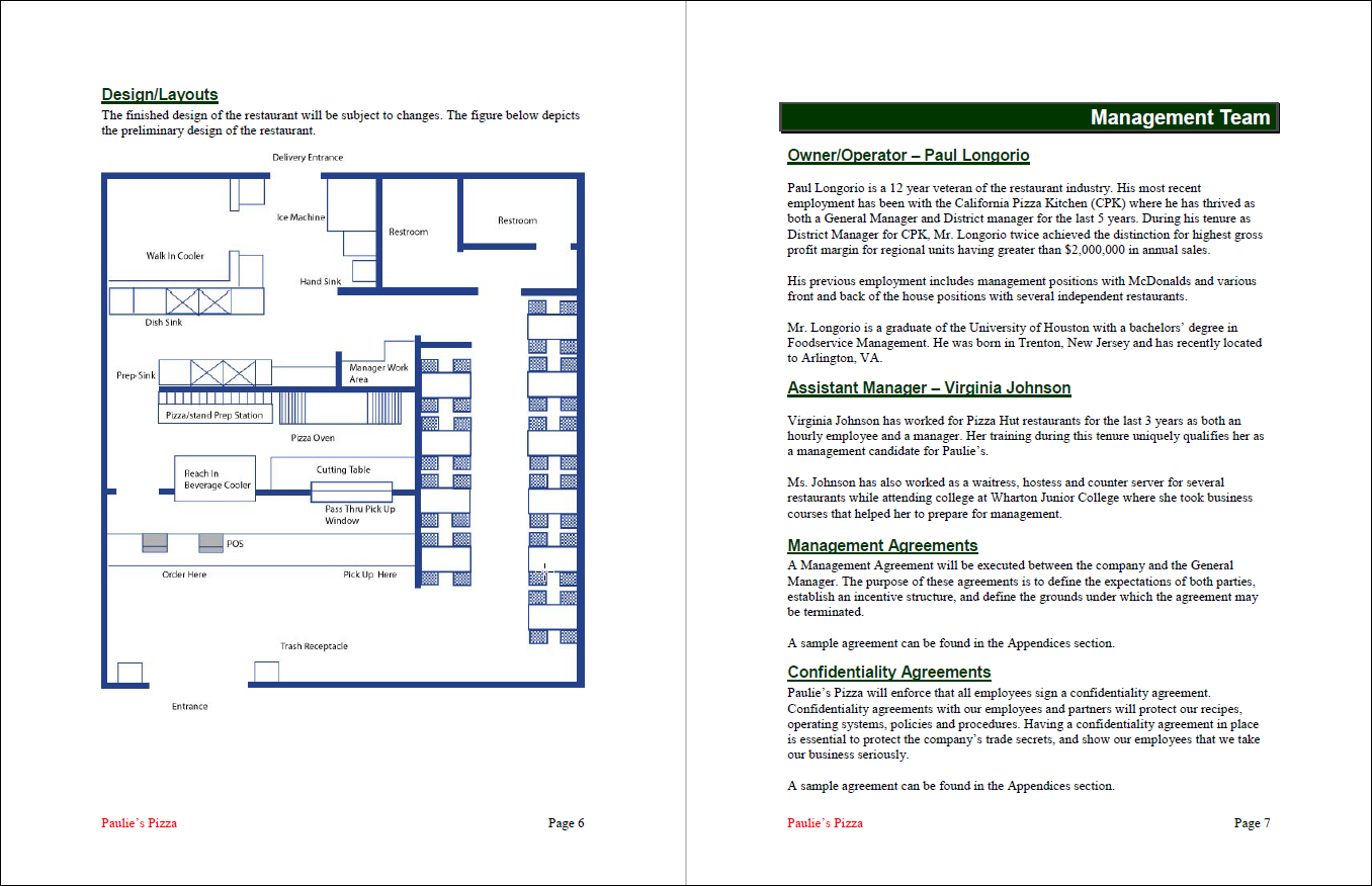 Sample Pizzeria Business Plan throughout Form Business Plans