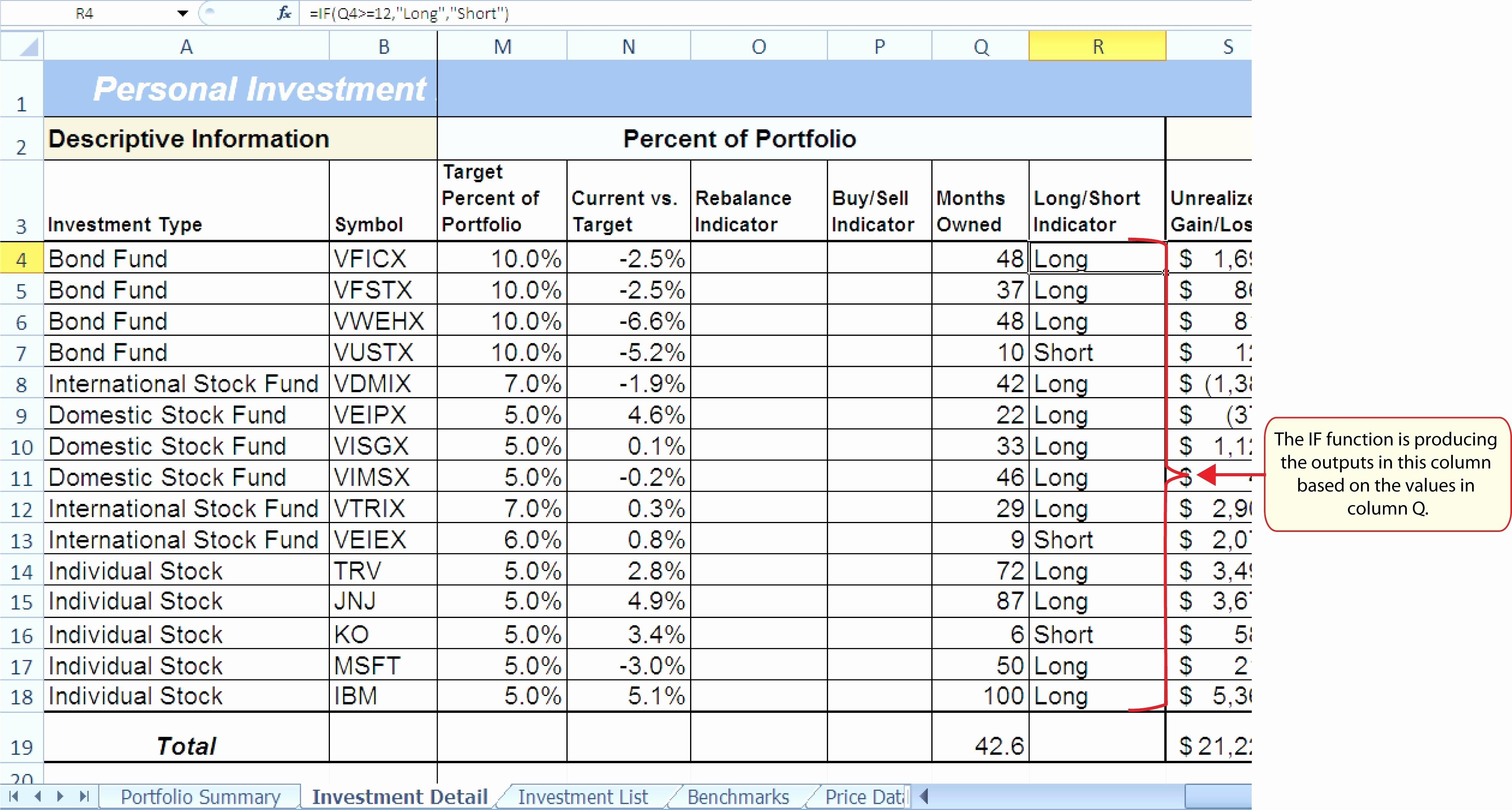 Sample Portfolio Investment New Sample Stock Portfolio Spreadsheet Inside Asset Allocation Spreadsheet Template