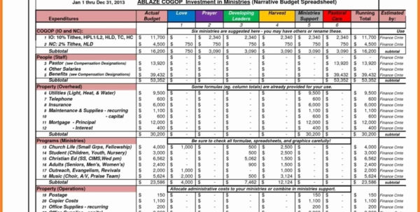 Sample Project Budget Spreadsheet Excel Awesome Project Cost Within To Project Expense Tracking