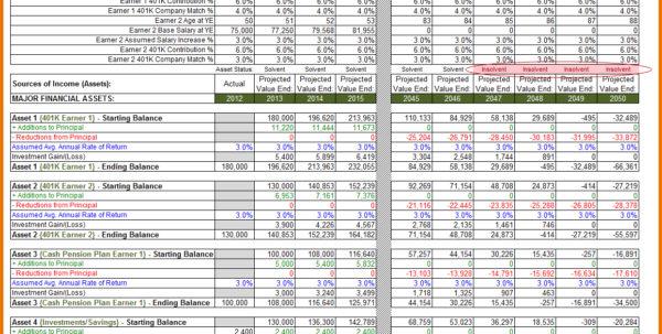 Sample Retirement Planning Worksheet Perfect Retirement Planning Within Retirement Planning Spreadsheet Templates