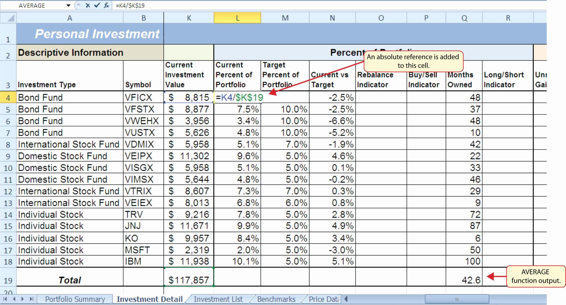 Sample Stock Portfolio Spreadsheet Awesome Investment Portfolio To Asset Allocation Spreadsheet Template