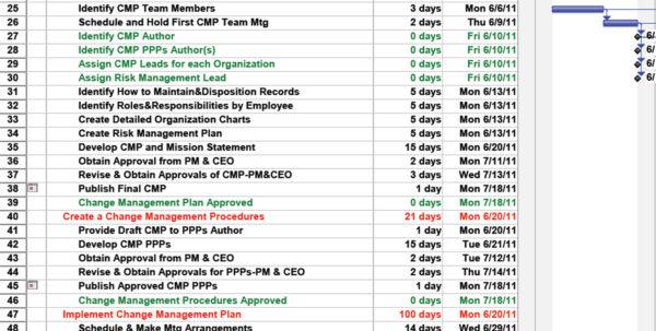 Scenario 1: Resource Management | Cherylaschneider Within Resource Management Spreadsheet