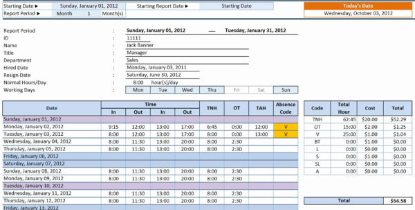 Self Employed Expenses Spreadsheet Elegant Self Employed Spreadsheet To Schedule C Expenses Spreadsheet
