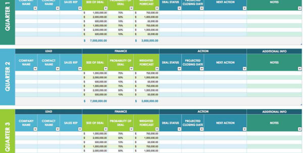 Sheet Salesvity Tracking Spreadsheet Template And Weekly | Askoverflow With Sales Activity Tracking Spreadsheet