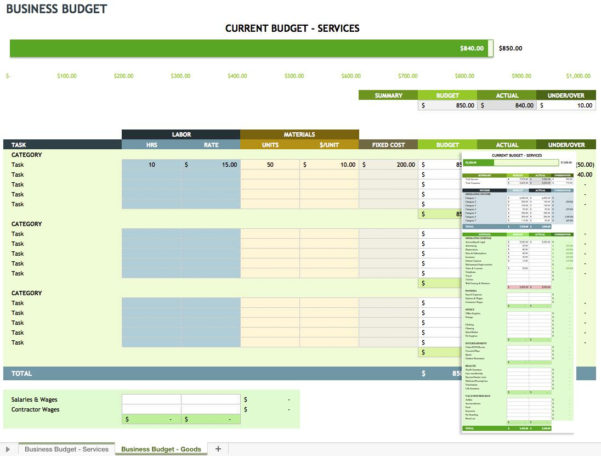 Small Business Annual Budget Template Fresh Free Small Business Bud In Small Business Annual Budget Template