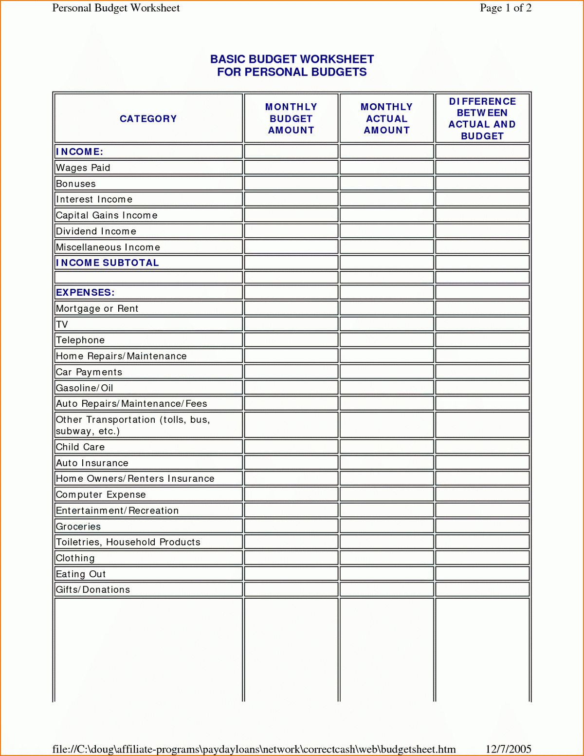 Small Business Budgeting Worksheets Budget Templates Worksheet With Business Budget Worksheet Free