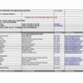 Small Business Expenses Template Valid Business Travel Expenses Intended For Business Travel Expense Report Template
