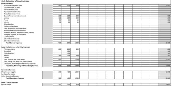 Small Business Income And Expenses Spreadsheet – Shiftmag Free With Free Business Expense Spreadsheet