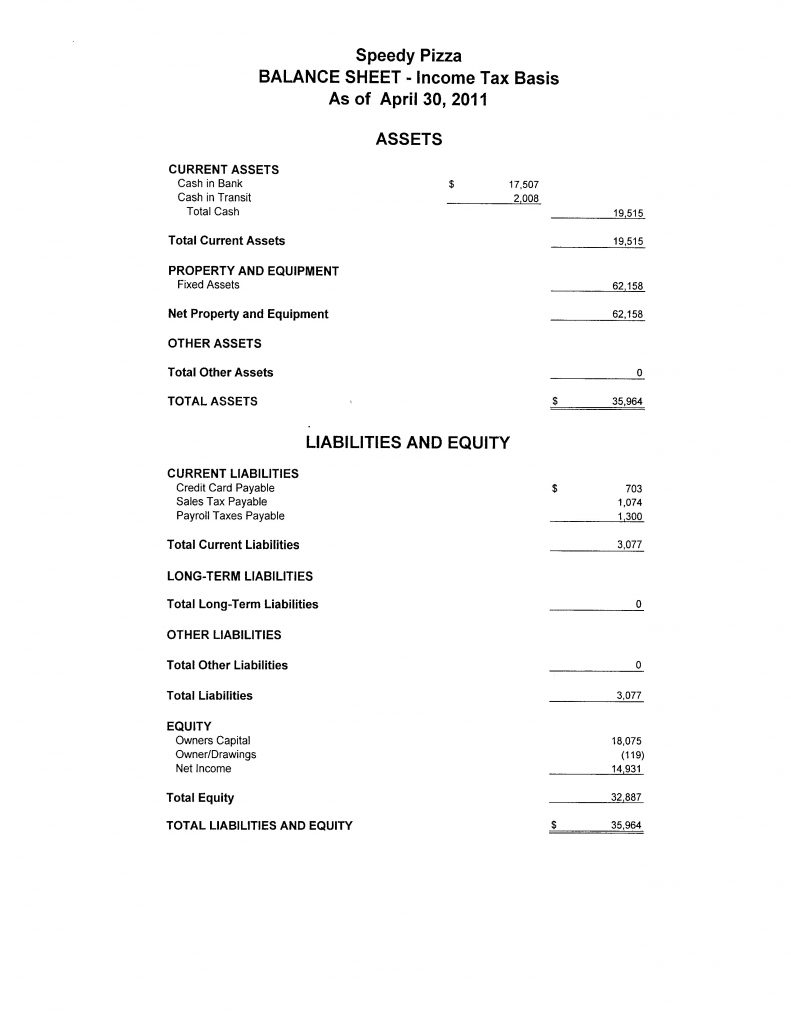 Small Business Income Statement Example - Resourcesaver In Income Statement Template For Small Business