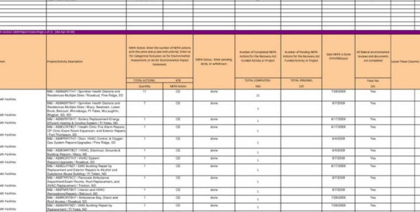 Small Business Inventory Spreadsheet With Furniture Inventory In For Furniture Inventory Spreadsheet