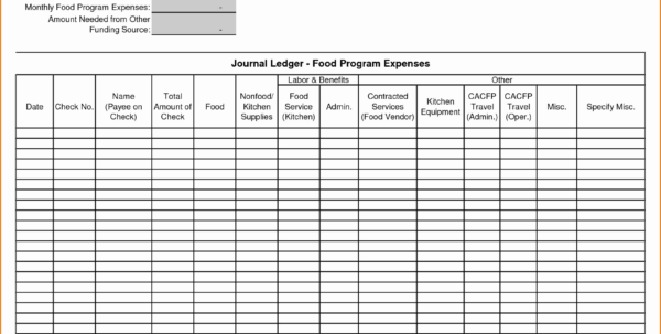 Small Business Ledger Template Popular Business Accounts Template Within Small Business Ledger Template