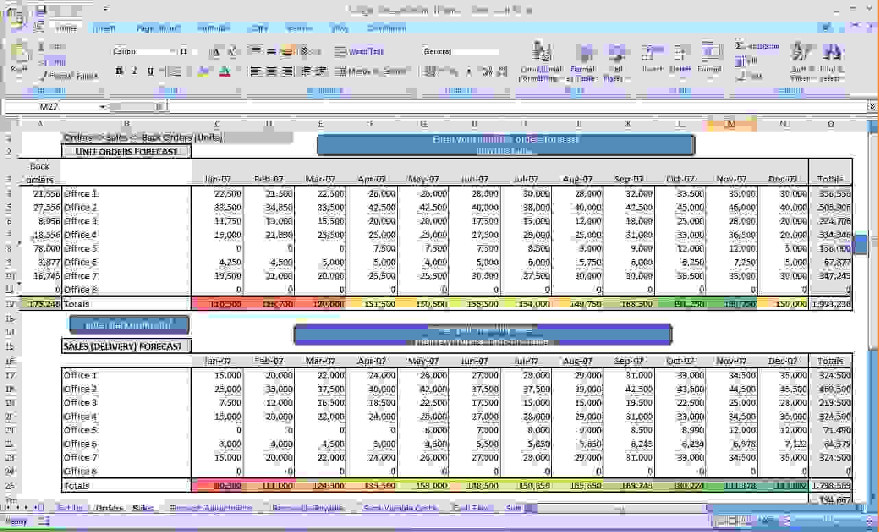 Business Budget Spreadsheet Free Download Business ...