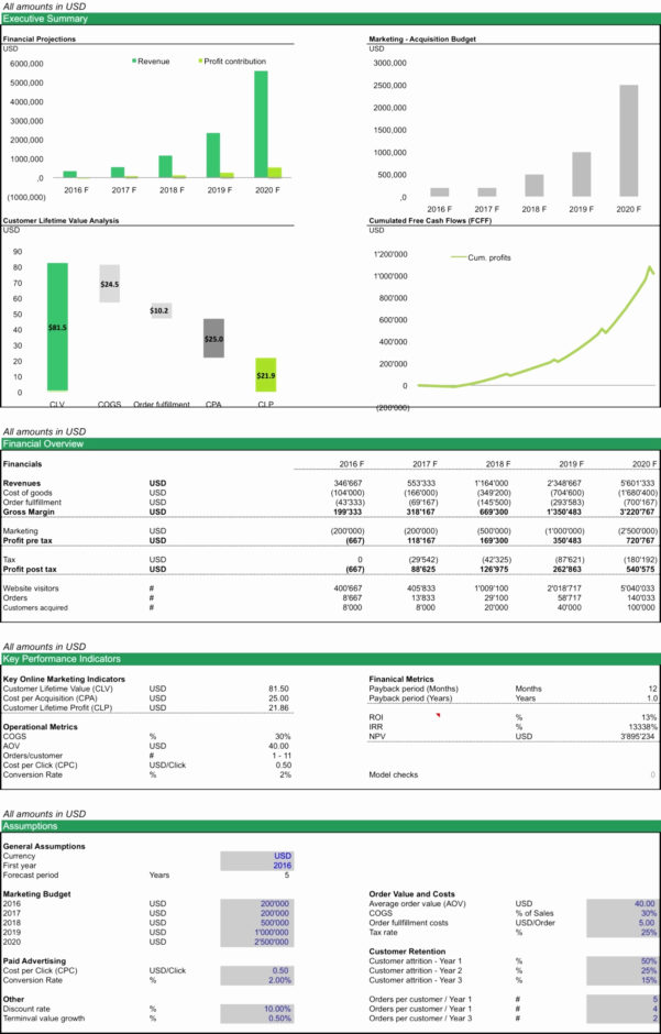 Small Business Valuation Template Beautiful Small Business Valuation Throughout Business Valuation Spreadsheet