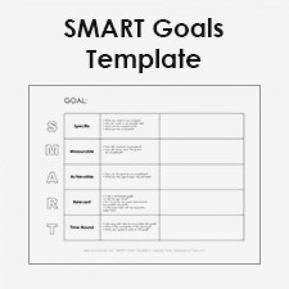Smart Format Goals Action Plan Template Goal Example Acronym Ex With Businessballs Project Management Templates