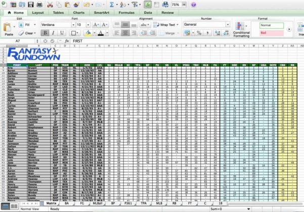 Softball Stats Spreadsheet Softball Stat Sheet Excel Inspirational And Softball Stats Spreadsheet