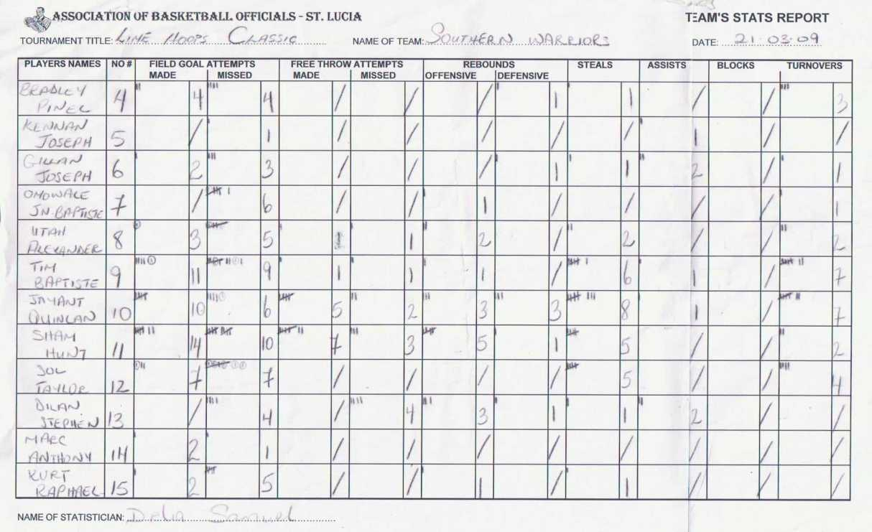 Softball Stats Spreadsheet Softball Stats Spreadsheet And Softball Throughout Softball Stats Spreadsheet