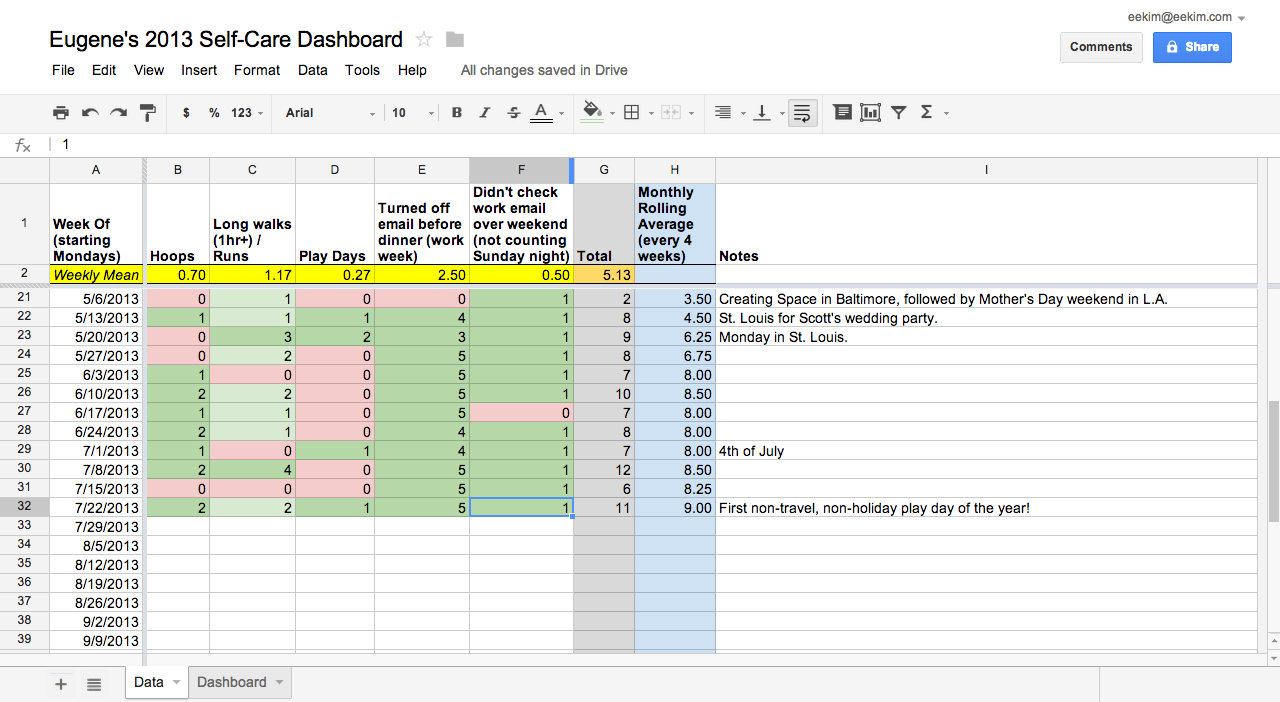 Spreadsheet Dashboard On Spreadsheet Software Merge Excel With Spreadsheet Dashboard