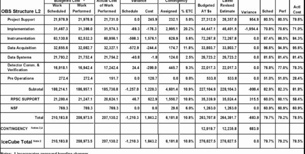 Spreadsheet Example Of Construction Job Costing Cost Template For Intended For Construction Job Costing Spreadsheet