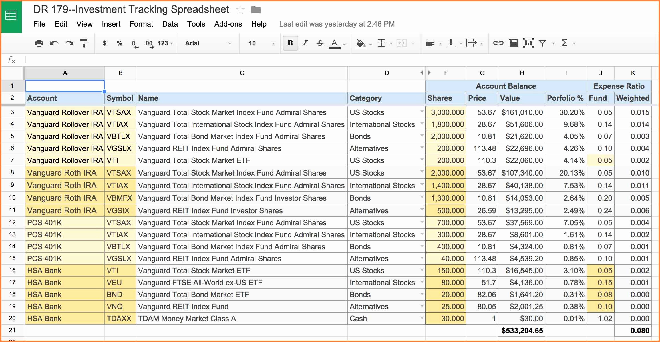 Spreadsheet Example Of Freeing Spreadsheets Templates For Small Inside Free Accounting Spreadsheet